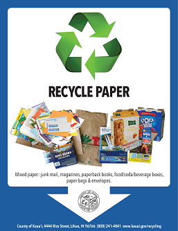 paper recycling flyer