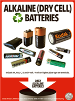 Alkaline battery recycling sign