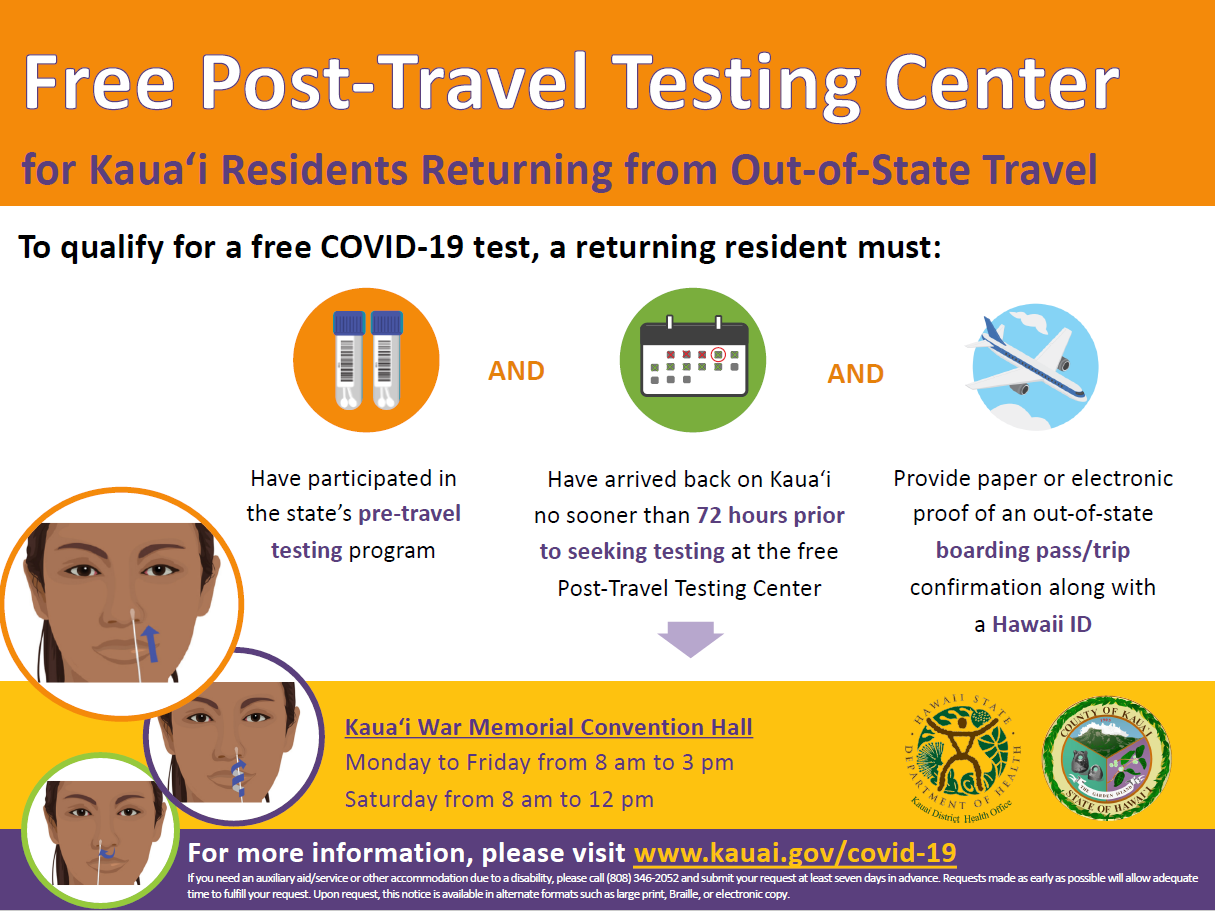Free Post Travel Testing Center for Kauai Residents Returning from Out of State Travel To qualify for a free COVID-19 test a returning resident must have participated in the state's pre travel testing program and have arrived back on Kauai no sooner than 72 hours prior to seeking testing at the free post travel testing center and provide paper or electronic proof of an out of state boarding pass/trip confirmation along with a Hawaii ID. Kauai War Memorial Convention Hall Monday to Friday from 8 am to 3 pm Saturday from 8 am to 12 pm For more information please visit www.kauai.gov/covid-19 If you need an auxiliary aid/service or other accommodation due to a disability, please call 808-346-2052 and submit your request at least seven days in advance Requests made as early as possible will allow adequate time to fulfill your request. Upon request, this notice is available in alternate formats such as large print Braille or electronic copy