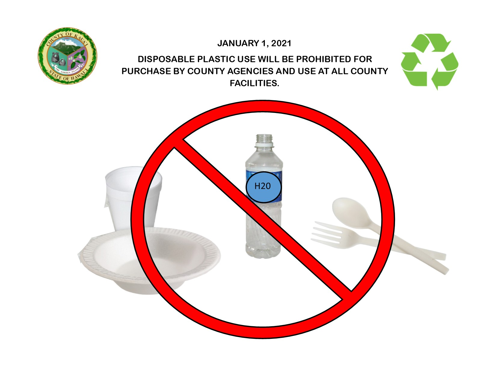 January 1, 2020 visual of plastics disposal policy